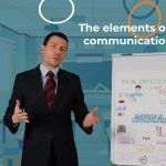 Discover the elements of communication